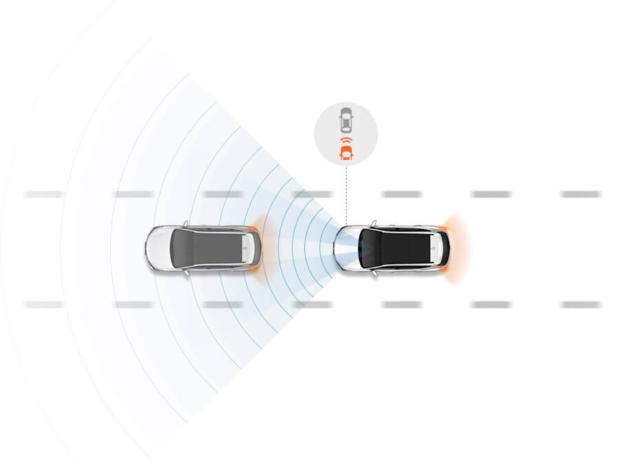 Front Collision-Avoidance Assist (FCA)